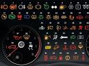 Význam kontrolek v automobilu
